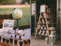 Στολισμος δεξιωσης για γαμο με θεμα το ταξιδι
